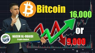Bitcoin BTC To 16,000 or 9,000 Next?