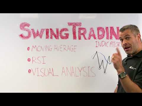The Three Simple Swing Trading Indicators I Use