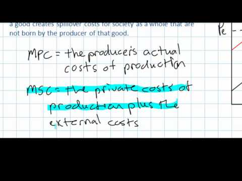 Introduction to Market Failure - Negative Externalities of Production