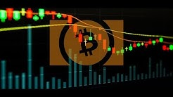 Bitcoin Cash Price Analysis: BCH/USD Sliding Towards $550