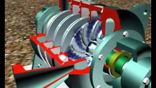 Насосные агрегаты (ЦНС)