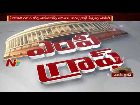 NTV Special Ground Report on MPs || Coming Soon || MP Graph || NTV