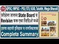 6th Standard History  Summary | Very Important for UPSC/MPSC - PSI/STI/ASO, Talathi, Mega Bharti