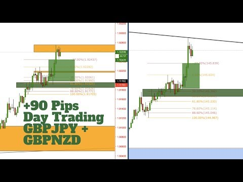 GBP Pairs Day Trade 4/1/19