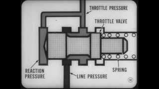 Chrysler Master Tech - 1964, Volume 64-5 Torqueflite Hydraulics