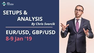EUR/USD, GBP/USD Analysis & Setups 8 - 9 Jan '19