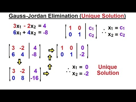 Linear Algebra: Ch 2 - Determinants (40 of 48) Gauss ...