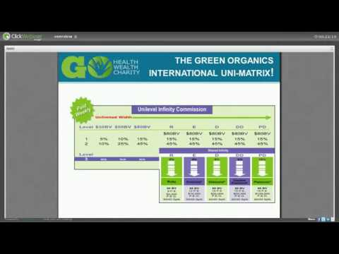 Green Organics International Webinar, 9/12/2012