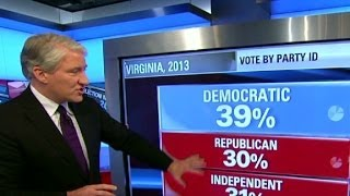 Demographics turning Virginia blue
