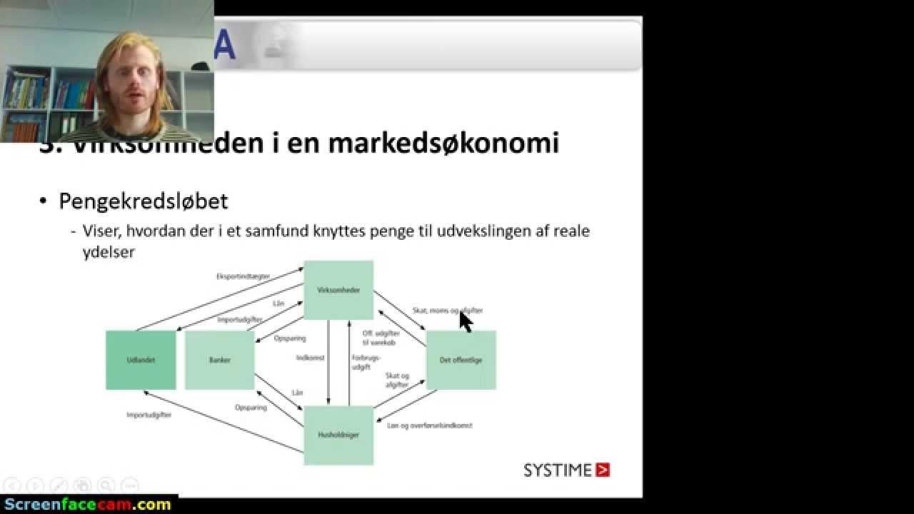 VØ_03_01 Økonomiske kredsløb