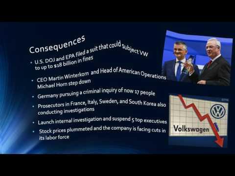 Volkswagen Emissions Fraud Video