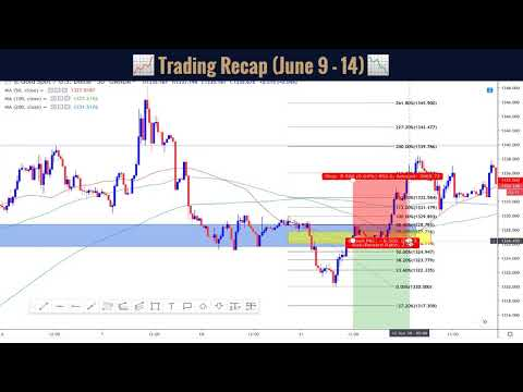 🔵-forex-trading-signals-review-[june-9-14]-🔵fibonacci-trading-strategy-for-beginners