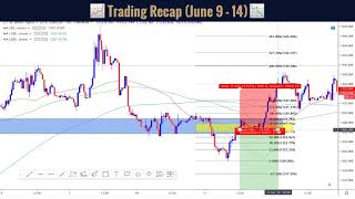 🔵 Forex Trading Signals Review [June 9-14] 🔵Fibonacci Trading Strategy For Beginners