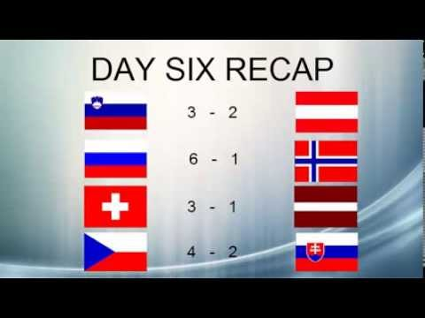 Olympic Hockey Predictions Day Six: Preliminary Round Complete