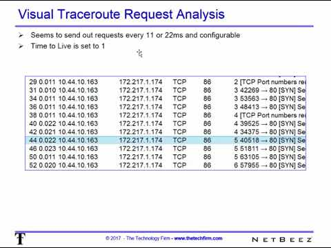 Three TCP trace route tools