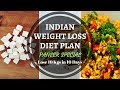 Paneer For Weight Loss | Quick weight loss with Paneer Recipe | How to Lose Weight Fast with PANEER