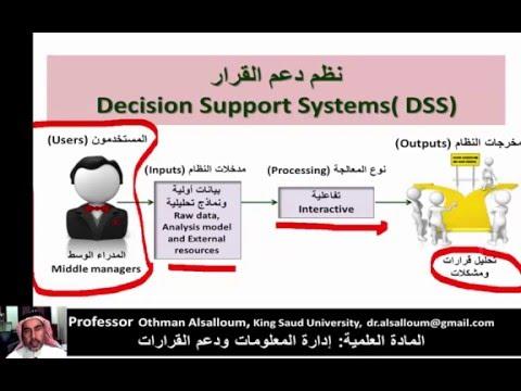 ماهي نظم دعم القرار وفي اي مستوى اداري تقع  (Decision Support Systems(DSS؟