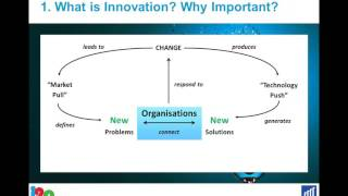 Innovation Management - How to Manage Innovation in Your Organisation | Dr. David Cropley | Live Webinar