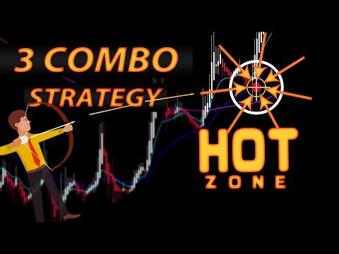 Simple Forex Swing Trading Strategy (3 Combo)