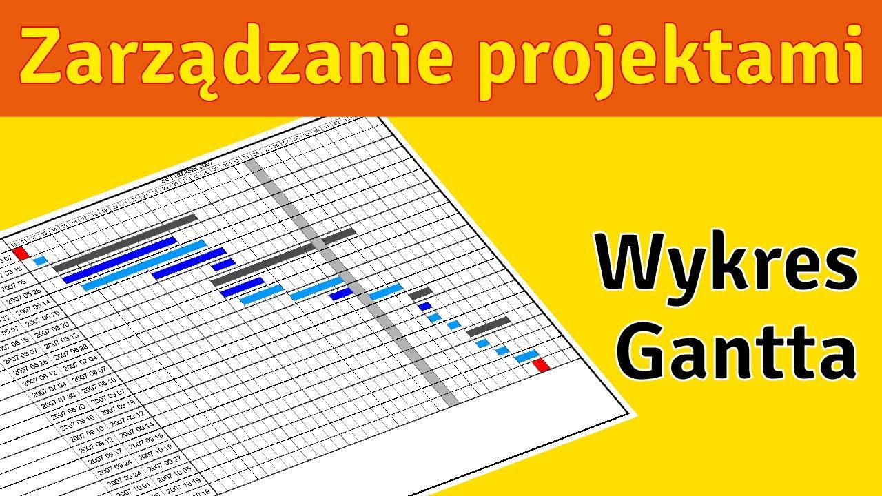Wykres gantta youtube wykres gantta ccuart Choice Image