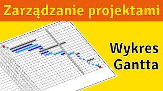 Microsoft access interactive gantt chart clipzui wykres gantta 1937 ccuart Gallery