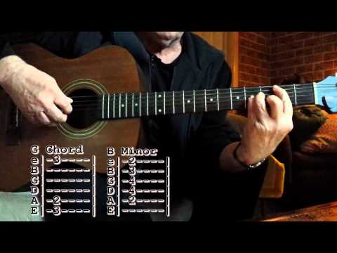 How to play The Weight by The Band Guitar lesson tutorial tab