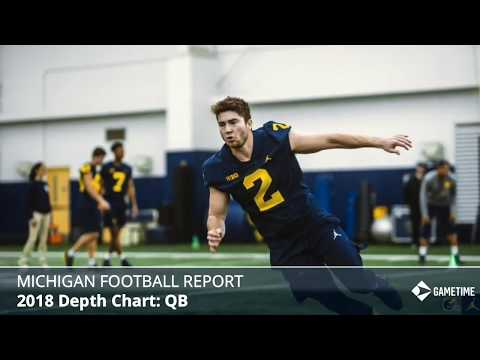 Michigan Football Rumors: Depth Chart On Offense in 2018: Shea Patterson, Offensive Line, WR, TE