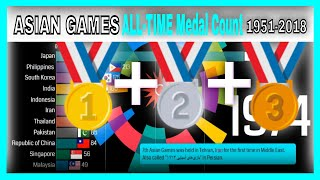 ASIAN GAMES ALL-TIME Medal Count History (1951-2018) | GOLD + SILVER + BRONZE Medal Tallies