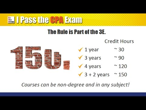 CPA Educational Requirements For International Candidates