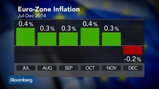 EU December Inflation Goes Negative, Tumbling 0.2%