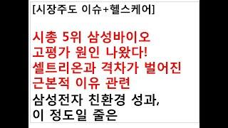 [시장주도 이슈+헬스케어]시총 5위 삼성바이오고평가 원…