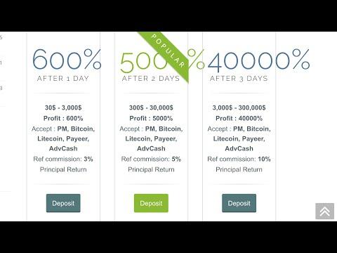 BtcGuarantee.com - Deposit Day 2 - BitCoin Doubler/Multiplier Scam