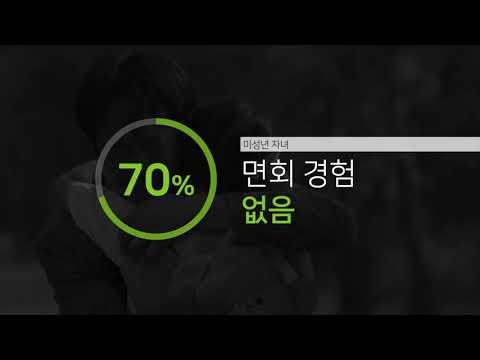 [아산나눔재단_파트너십 온] 2017 데모데이 피칭영상3. 아동복지실천회 세움