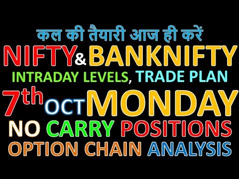 Bank Nifty & Nifty tomorrow 7th October 2019 Daily Chart Analysis SIMPLE ANALYSIS POWERFUL RESULTS