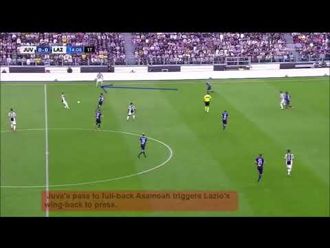 Simone Inzaghi Tactics | Lazio's 5-3-2 mid-block against Juventus