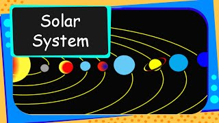 Science - Universe - Solar System and its planets - English