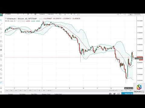 ETH/USD and ETH/BTC Technical Analysis October 16 2017