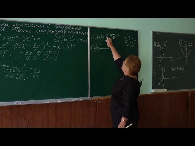 10 клас. Алгебра. Проміжки зростання і спадання функції. Критичні точки.
