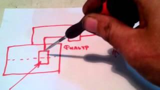 Чистим инжекторы Wynns