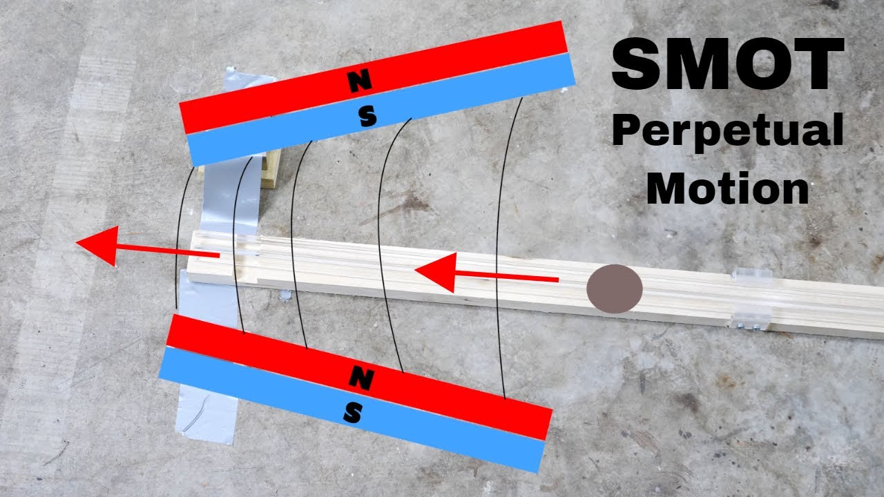 How Does a  SMOT Work? (Simple Magnetic Overunity Toy)