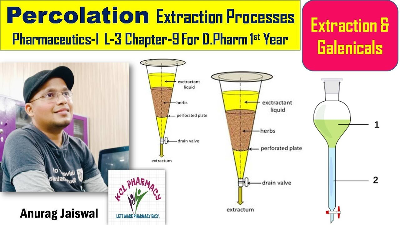 Percolation Extraction Process Extraction Galenicals L 3 Chapter 9 Pharmaceutics I Youtube
