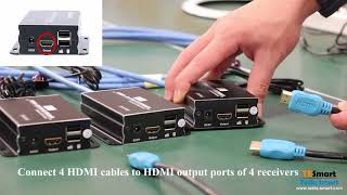 HDMI KVM Extender Over IP with IR