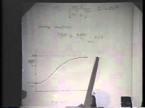 Woodstock of physics - Vladimir Kresin - 1987 marathon session of the American Physical Society