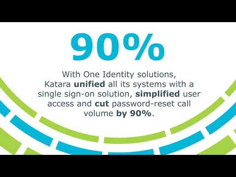 Qatar Katara unifies complex systems with One Identity