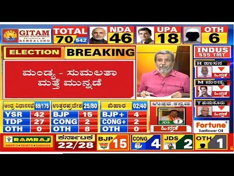 Lok Sabha Election Results 2019 LIVE | Vote Counting Process Starts | Sumalatha Leading In Mandya
