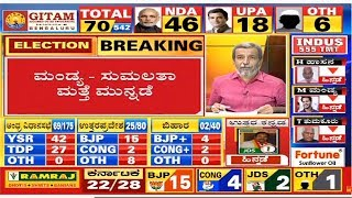 Lok Sabha Election Results 2019 LIVE | Vote Counting Process Starts | Sumalatha Leading In Mandya