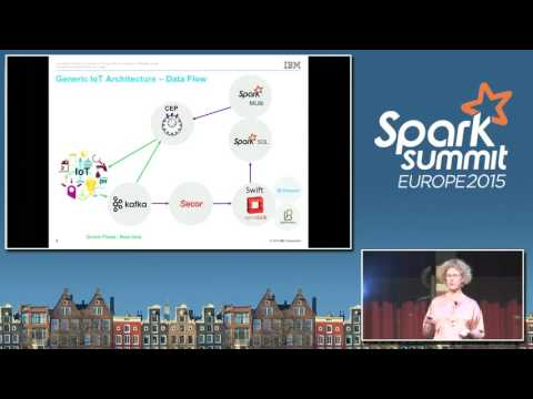 How Apache Spark enables the Internet of Things : Efficient integration of multiple Spark components for Smart City use cases