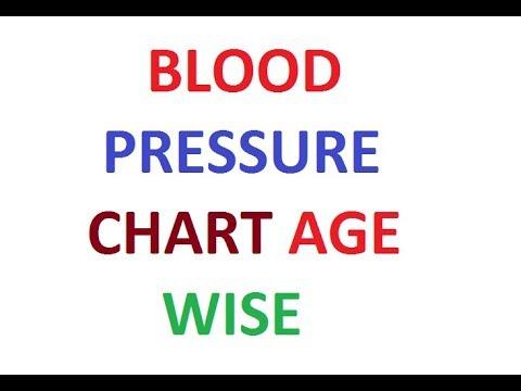 blood-pressure-chart-age-wise