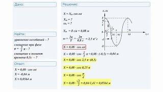 №3 Решение задачи по физике. Механические колебания  и волны