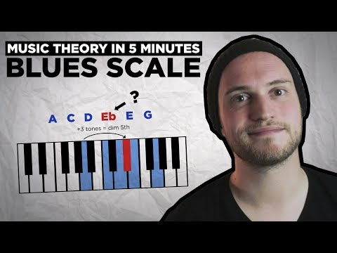 "[Music Theory in 5m #21] Why is the BLUES SCALE ( and the 7#9 aka ""Jimi Hendrix chord"")"
